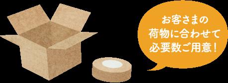 ダンボール・クラフトテープ